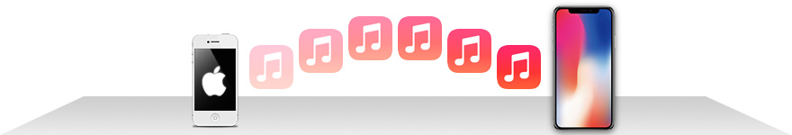 Transfer music from iPhone to iPhone